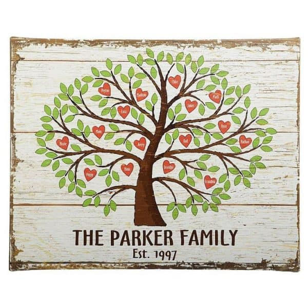 Family Tree Gifts