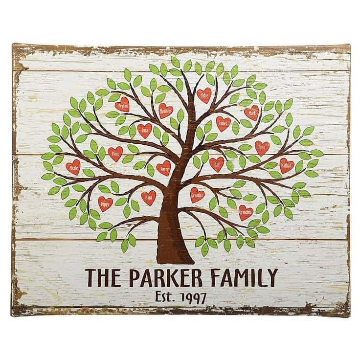 Family tree gifts are ideal for any woman who is turning 80.