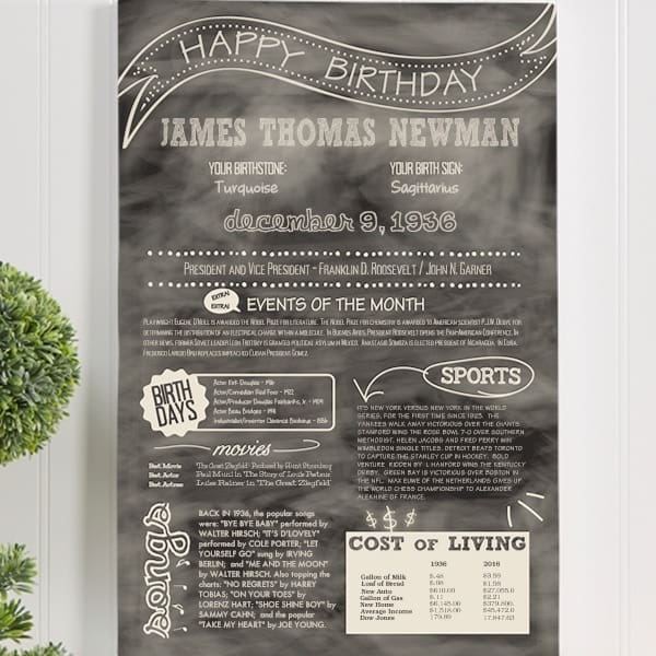 "80th Birthday Gifts for Women - Unique ""The Day You Were Born Plaque"" is a fun present for the woman who has everything!  Personalized canvas features trivia about what life was like 80 years ago."