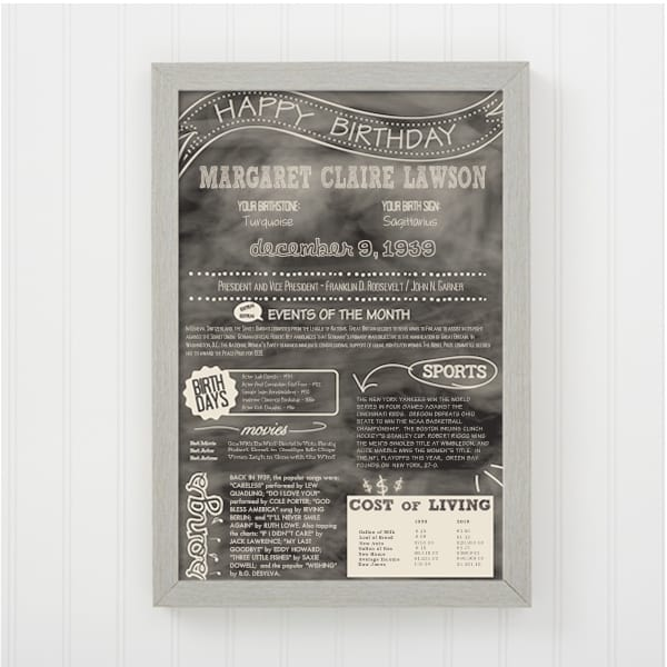 "Unique 80th Birthday Gift Ideas - Surprise someone turning 80 with this striking personalized ""They Day You Were Born"" canvas that's chock-full of fun trivia about what life was like back then.  Perfect for the man or woman who has everything!  #80thBirthdayIdeas #birthdaygifts"