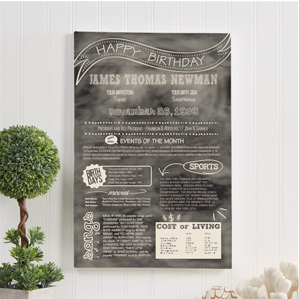 Birthday Gift for 80 Year Old - Surprise someone who is turning 80 with a unique personalized Day You Were Born canvas! #80thBirthdayIdeas #80thBirthday #birthdaygifts