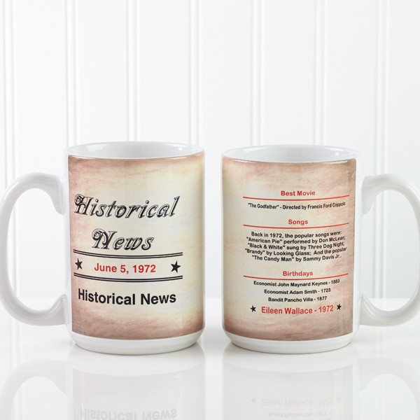 Adorable Day You Were Born coffee mug is a fun and inexpensive milestone birthday gift for any man or woman.