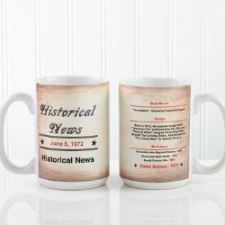 Personalized Day You Were Born Coffee Mug