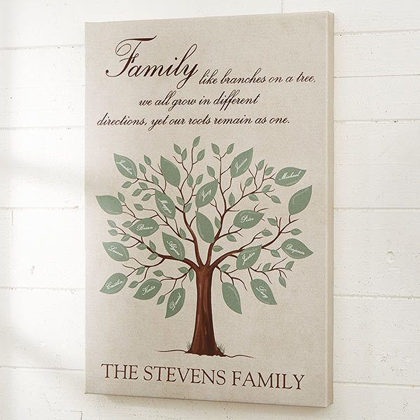 80th Birthday Gifts for Mom - Delight Mom with this lovely personalized family tree canvas!